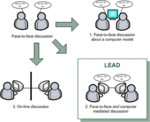 discussions_situations-for-support_vs3